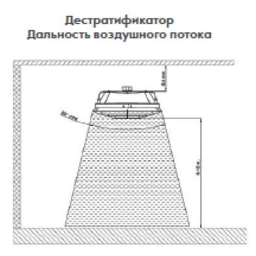 Дестратификатор KVF-V-11