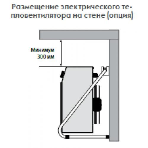 Электрические тепловентиляторы KVF- E2-21