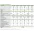Инверторные канальные сплит-системы LESSAR LS-HЕ48DOA4/ LU-HЕ48UМA4