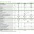 Колонные сплит-системы LESSAR LS-H48SIA4/ LU-H48SIA4