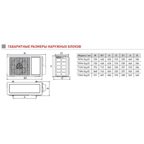 Настенные сплит-системы TOSOT серии LYRA T07H-SLy /I/ T07H-SLy/O