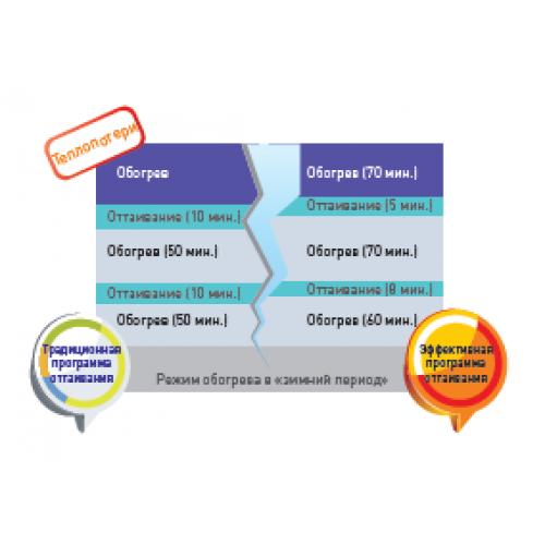 Настенные сплит-системы TOSOT серии LYRA T18H-SLy /I/ T18H-SLy/O
