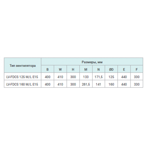 Lessar LV-FDCS 125М  E15