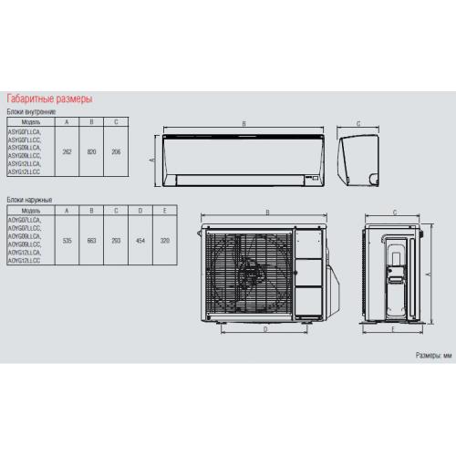 Настенные сплит-системы FUJITSU серии Сlassic Inverter Euro ASYG09LLCD / AOYG09LLCD