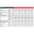 Настенные сплит-системы FUJITSU серии Сlassic Inverter Euro ASYG12LLCD / AOYG12LLCD