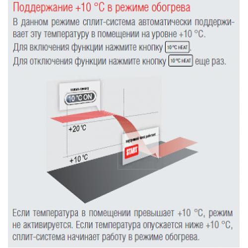 Настенные сплит-системы FUJITSU серии Slide ASYG14LUCA / AOYG14LUC